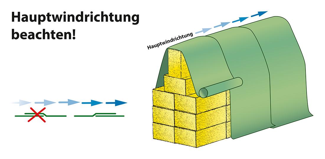 Polytex_Windrichtung_beachten_komplettP7XSAKpZPTGLh